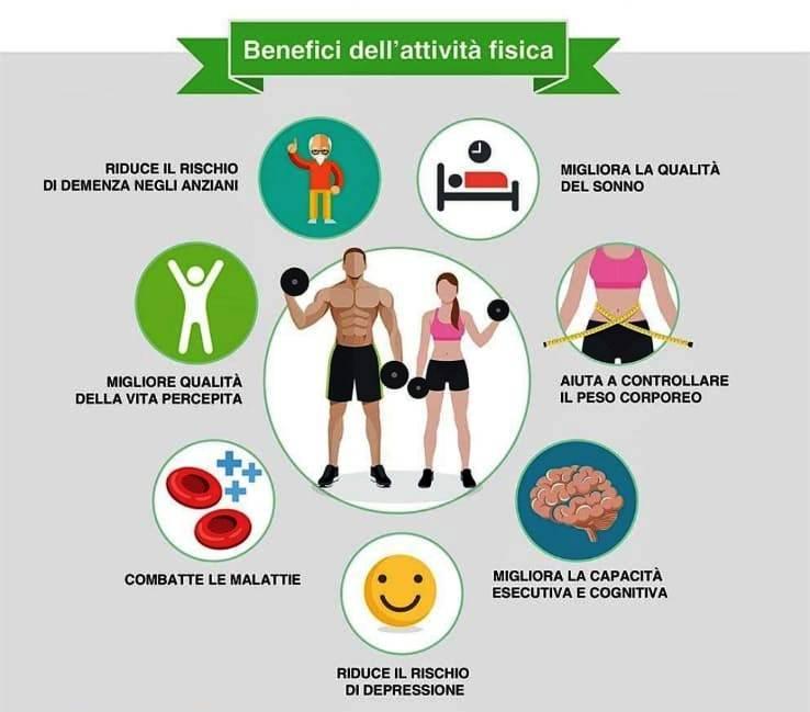Benefici dell'attività fisica Areafisio Manerba Riabilitazione Movimento Benessere